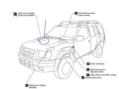 manual repair autos 2001 nissan xterra parking system nissan xterra wiring diagram carlplant basic car part nissan auto parts catalog and diagram