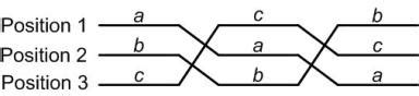transposition of electrical conductors transposition of conductors emmanuel s