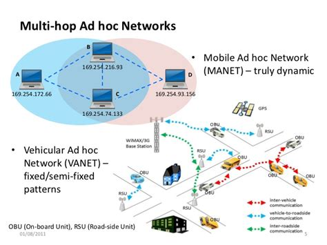 mobile ad hoc networking a comprehensive study on multi hop ad hoc networking and