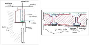Temporary Deck bridges what is the effect of end diaphragms on