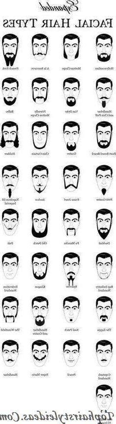 1000  images about Men Haircuts Names on Pinterest   Nice