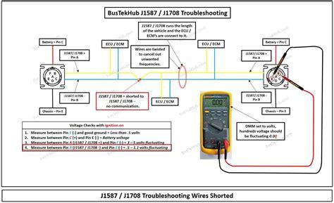 3 phase motor wiring diagrams ecm motor free printable