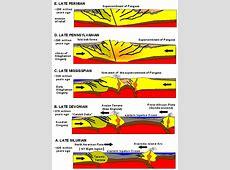 300 Mio. Jahre altes Zahnrad gefunden? (Seite 40) - Allmystery Seismograph Diagram
