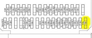 2003 toyota rav4 fuse box diagram 2003 free engine image for user manual