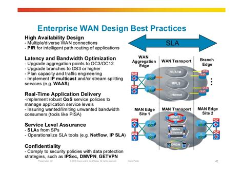 architecture practices wan architectures and design principles