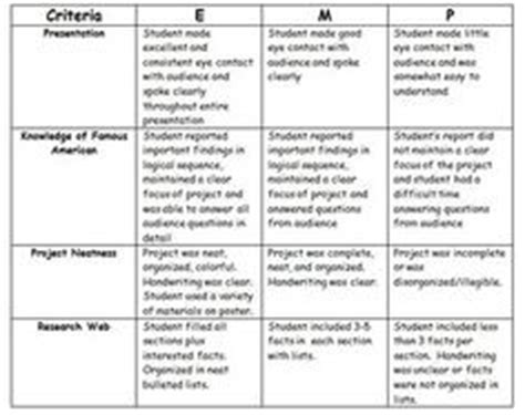 biography bottle project rubric 1000 images about rubrics on pinterest biography book