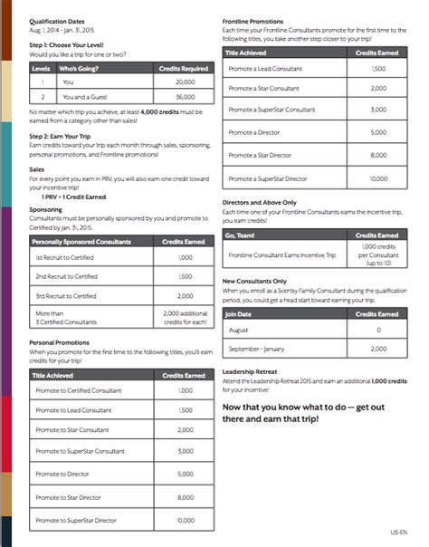 Mba Ki Information by Scent With By Kande Official 2015 Scentsy Incentive