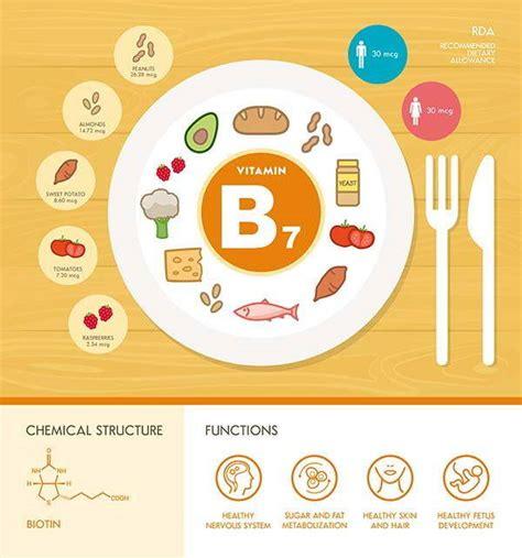 inositolo alimenti inositolo propriet 224 controndicazioni e quando assumere