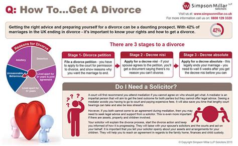How To Get Divorce Records Self Help Guide To Process A Divorce