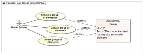 diagramme sysml drone sysml model based systems engineering
