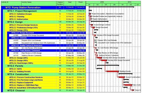 schedule management plan template p m cpm schedule