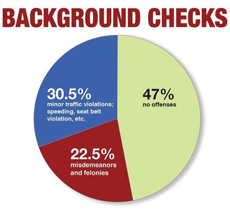 Criminal Record Check Bc Background Checks Arrest Record Check Winston County Mississippi Records