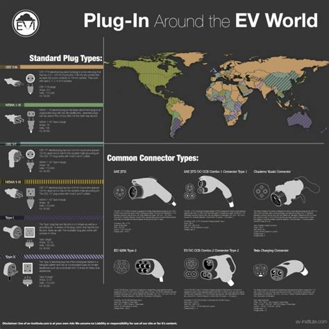 Car Charger Types by All The Electric Car Charging Connectors In One Great Big