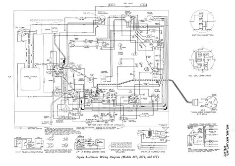 gmc wiring diagram jimmy radio html imageresizertool 2001 gmc c6500 parts diagram html imageresizertool