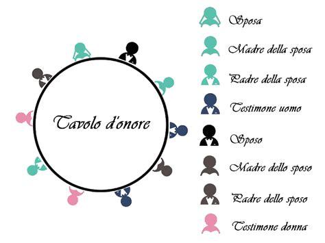 disposizione tavoli matrimonio consigli per disporre gli invitati ai tavoli matrimonio