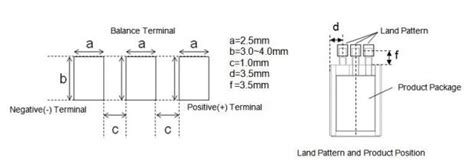 avx capacitor land pattern is there any recommended land pattern murata manufacturing co ltd