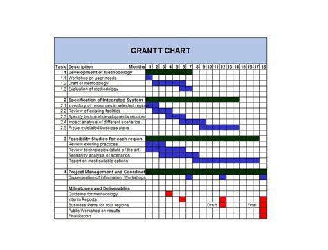 gantt chart template word 37 free gantt chart templates excel powerpoint word