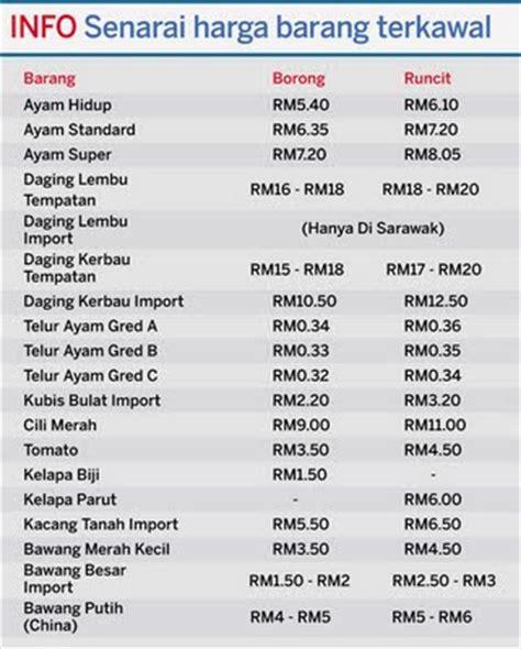 Senarai Helmet Arai Dan Shoei senarai harga barang runcit 2011 amry s