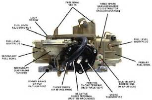 83 351w alternator wiring ford truck enthusiasts forums