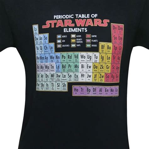 periodic table of elements t shirt periodic table of wars elements t shirt