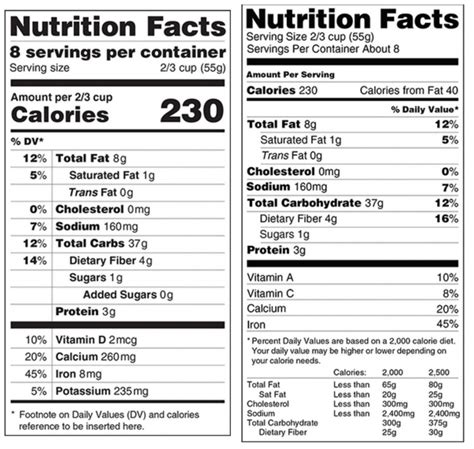 vitamin d carbohydrates 100 nutrition label other carbohydrates
