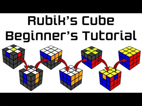 tutorial menyelesaikan rubik cube 3x3 how to solve the rubik s cube beginner method doovi