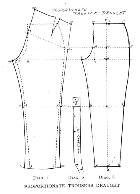 pattern making of trouser mansie wauch s draft for mens trousers the cutter