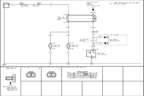 mazda 3 rear fog wiring diagram image collections