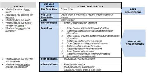 use case template peerpex
