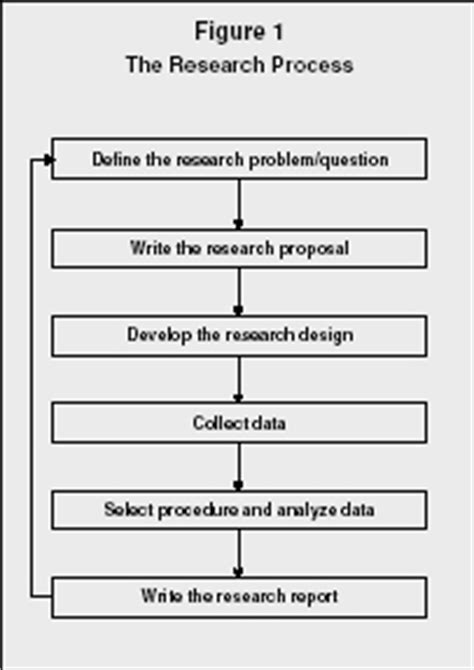 Wellesley College Letters Of Recommendation Management Research