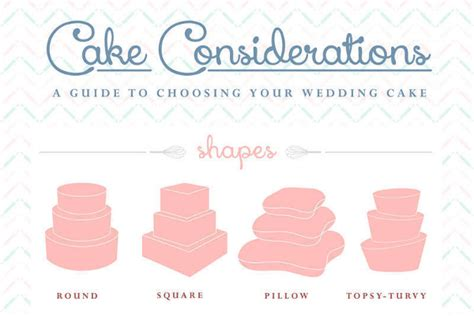 wedding decorator names 65 exles of catchy cake slogans and taglines