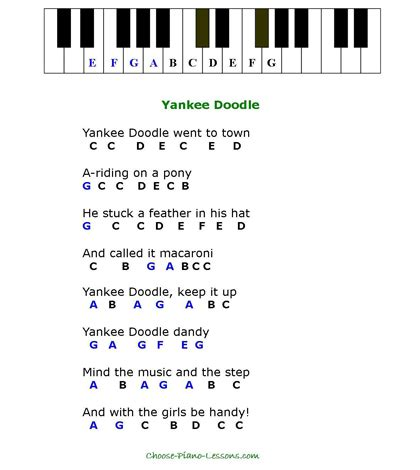 yankee doodle how to play on piano simple songs for beginner piano players