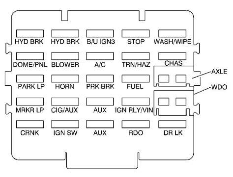 1996 gmc jimmy fuse box diagram 1995 gmc jimmy fuse box schematic symbols diagram