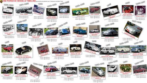 Porche 356 A by 356 Porsche Models Timeline By Porsches On Deviantart