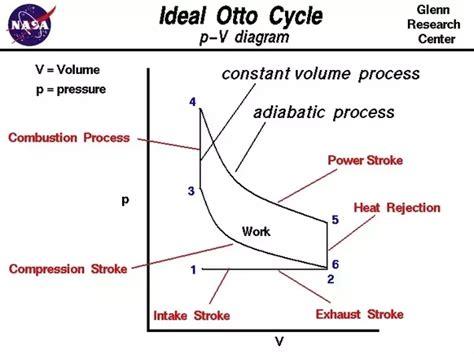 par car wiring diagram 2 stroke par car owners manual
