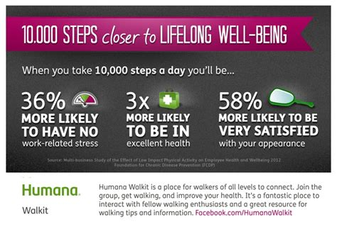 ten thousand steps challenge just a few benefits to walking 10 000 steps a day get