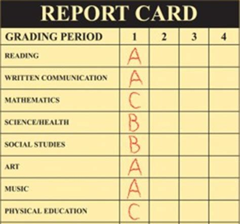 alternate grade card template for iep students igcse ict ict in school management