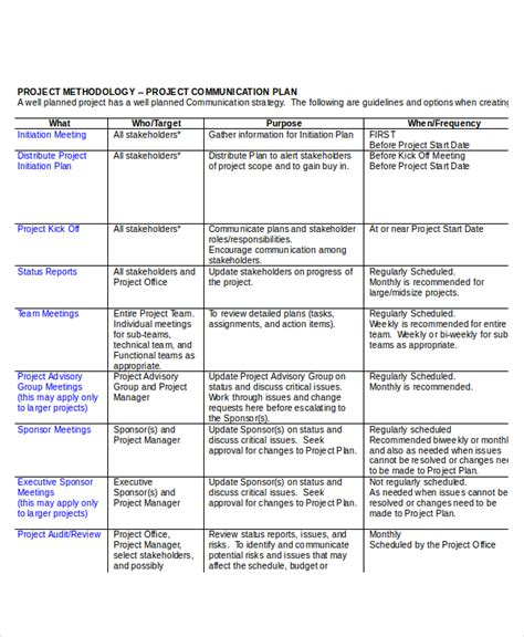 project communication matrix template project communication plan sle pictures to pin on