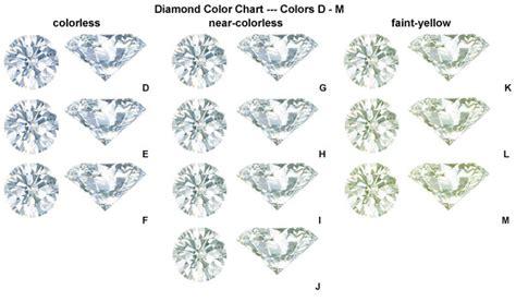 colors of diamonds diamonds 101 alson jewelers