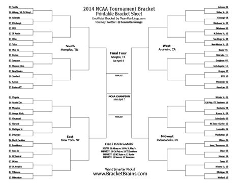 printable version ncaa bracket march madness an international student primer on america