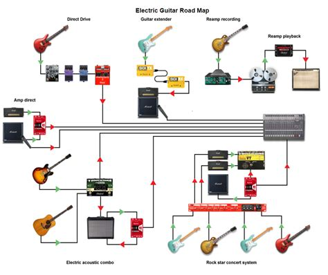 teisco guitar wiring diagram guitar humbucker