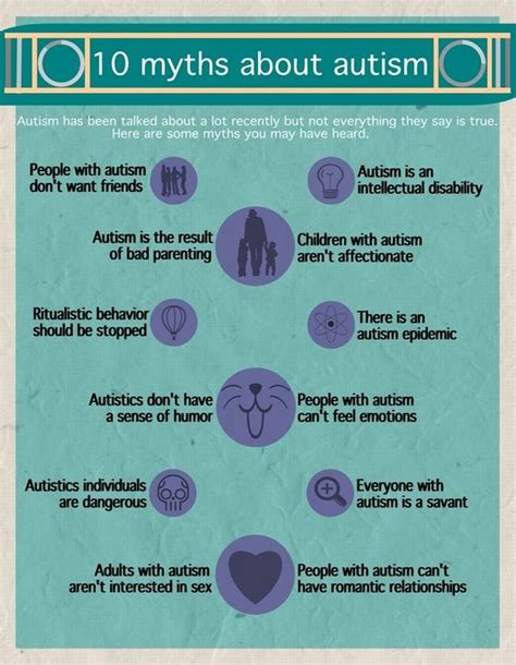 The Myth Of Autism turn your page blue to support world autism day