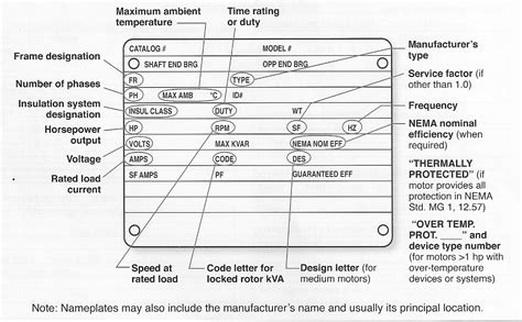 3 phase induction motor nameplate details how to read an electric motor nameplate