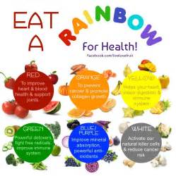 what color is healthy colors for health
