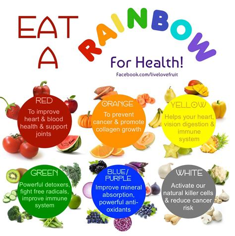 healthy colors 10 tips for healthy common sense eating