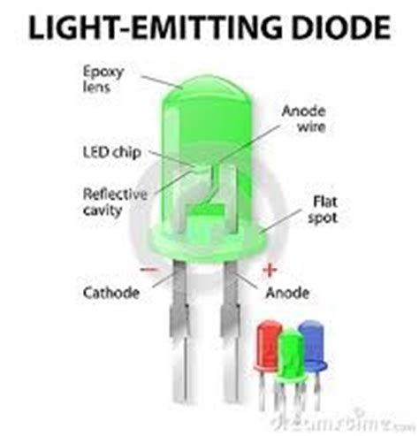 light emitting diode technology unijunction transistor speed ujt is a three terminal semiconductor switching device