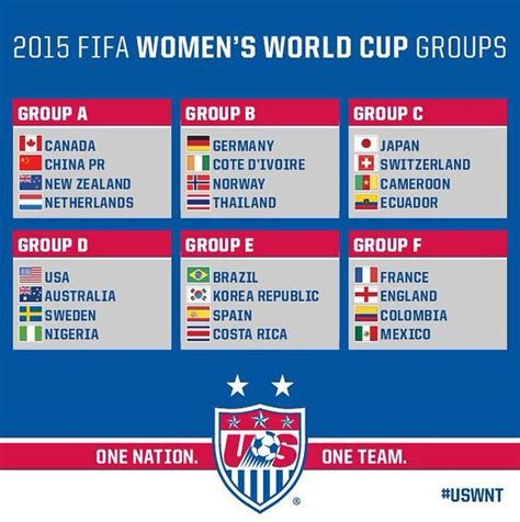 printable schedule world cup 2015 search results for 2015 fifa world cup match schedule