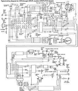 Solved Need Wiring Diagram For 1982 Fxwg Fixya