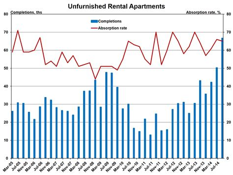 average utility cost for a 1 bedroom apartment average utilities cost for 3 bedroom apartment 28 images