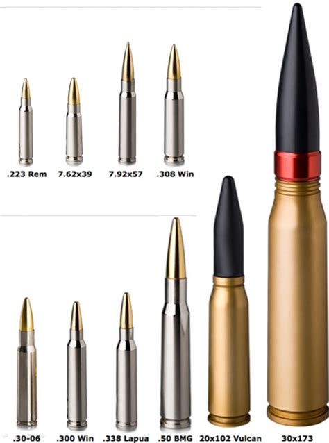 Pdf Can I Buy Ammo In Another State by 50 Bmg Page 4 Survivalist Forum